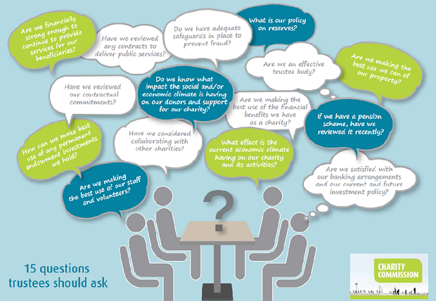 15 questions Trustees should ask