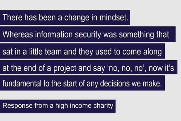 """There has been a change in mindset. Whereas information security was something that sat in a little team and they used to come along at the end of a project and say, 'no, no, no', now it's fundamental to the start of any decisions we make"". – Respondent from a high income charity"